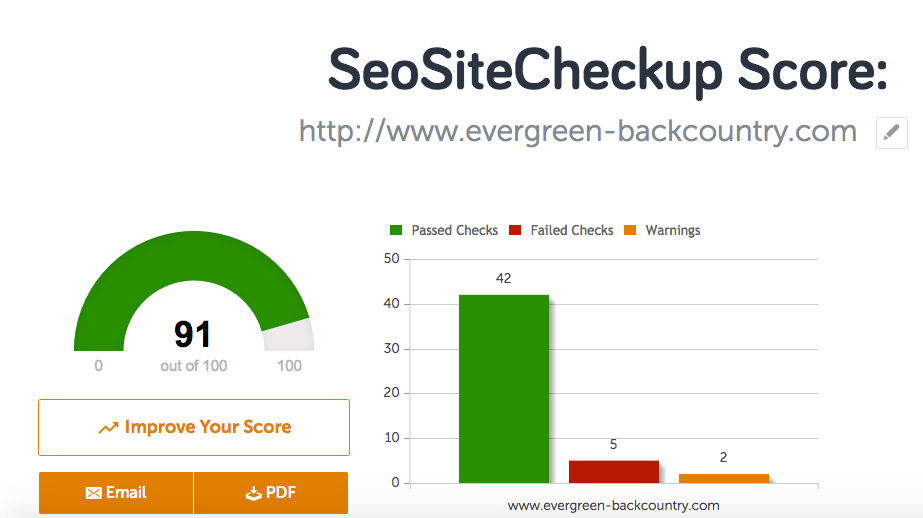 The SEOSiteCheckup Score for Evergreen Backcountry Guides